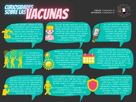 Curiosidades-Vacunas