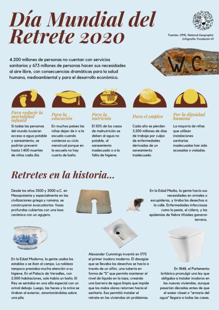 Día del Retrete wc toilet baño váter