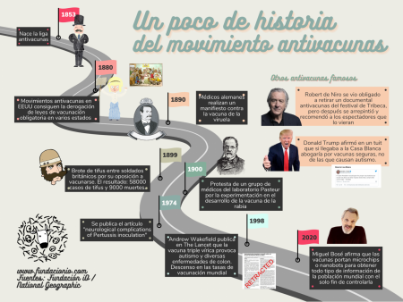 Historia-movimiento-antivacunas