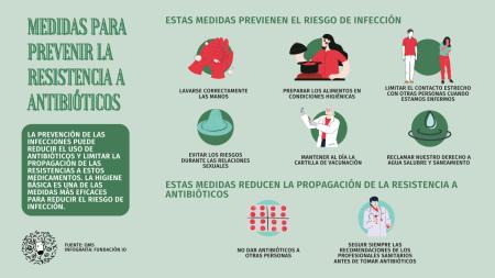 Medidas para prevenir resistencia a antibioticos infección