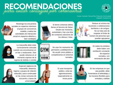 Fundacion-io-recomendaciones-coronavirus-contagio-covid19-LABI-mascarillas-distancia-ventilación