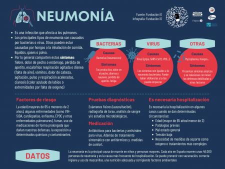 neumonía_tipos