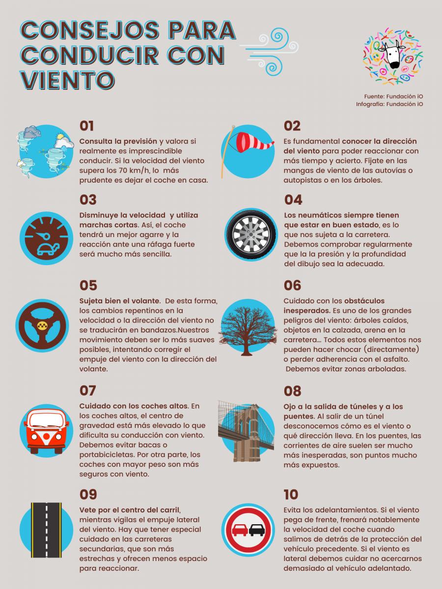 Infografía: Consejos para conducir con viento. Fundación iO / ViajarSeguro