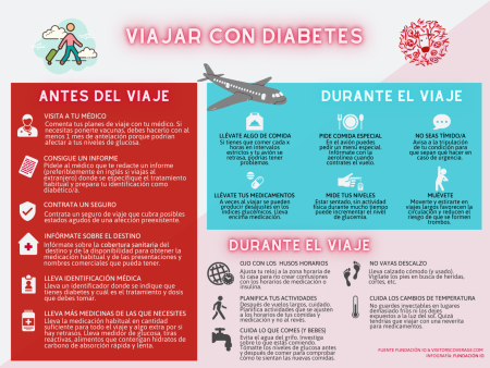 viajar-con-diabetes
