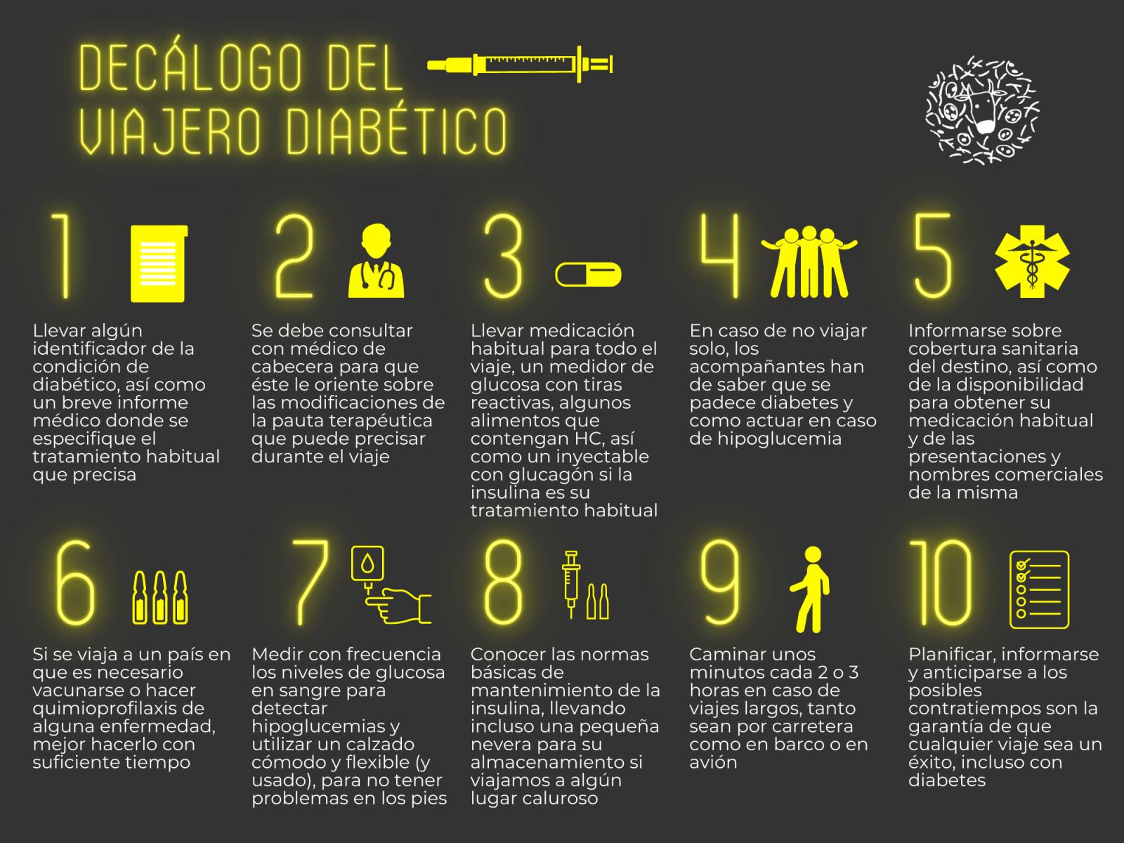 Decálogo del viajero diabético